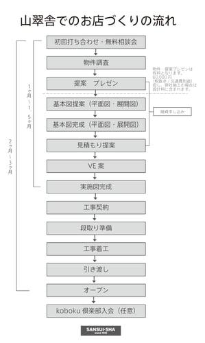 コラム資料スケジュール表-01